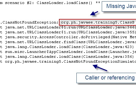 class not found exception java applet