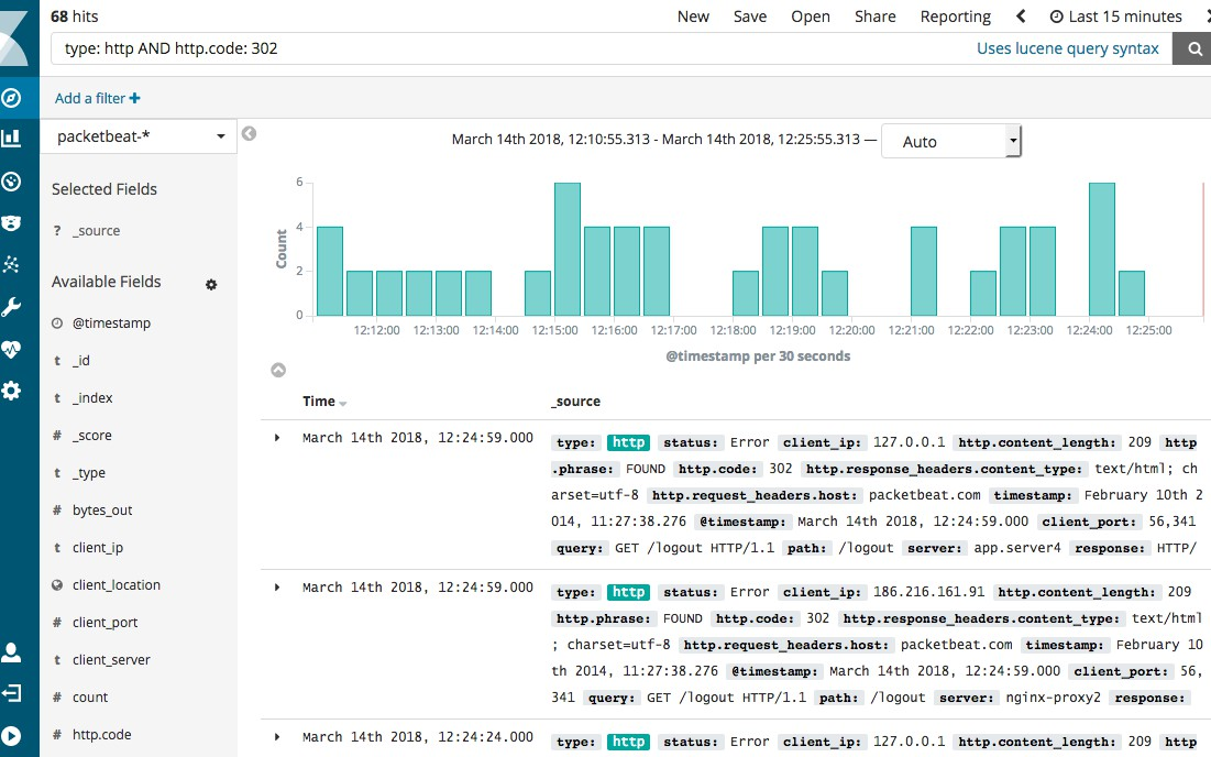 Comparison of Open Source API Analytics and Monitoring Tools - RapidAPI