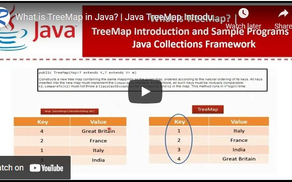 What Is TreeMap in Java? | Java TreeMap Introduction and Sample Programs | TreeMap in Java