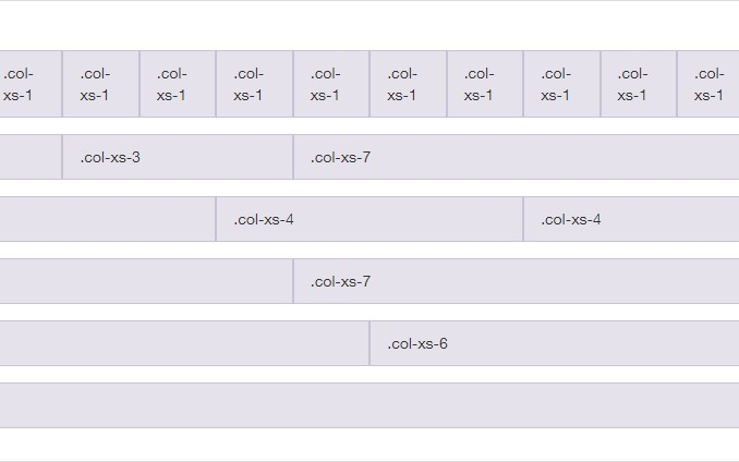 Working With Bootstrap 4 Grid System for Creating Responsive