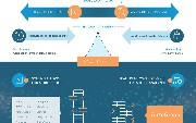 The Benefits of Graph Databases [Infographic]