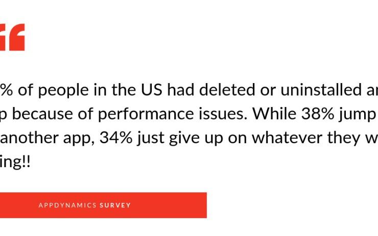 Top Five Benefits of Mobile App Performance Optimization