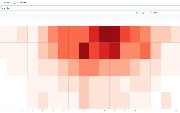 5 Kibana Visualizations To Spice Up Your Dashboard