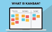 What Is Kanban? A Brief Introduction to the Kanban Methodology