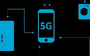 What a 5G Network is and Why it Leads Us to a Brighter Future