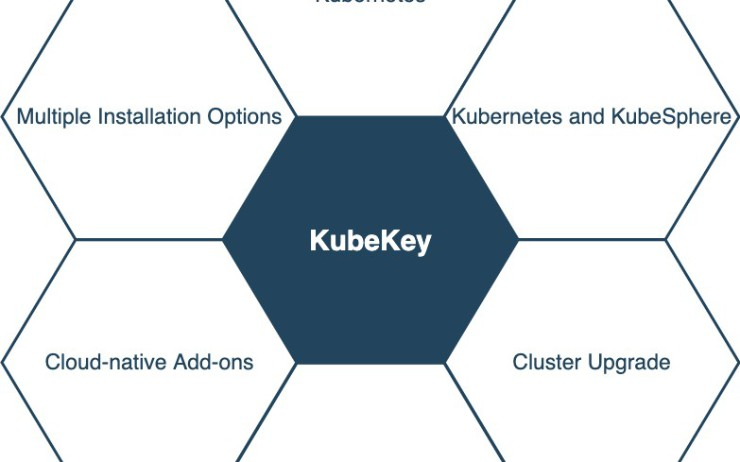 Scale Your Cluster With KubeKey: Best Practices To Make Life Easier for...