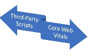 10 Rules To Integrate Third-Party Scripts