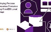 Deploying Percona Kubernetes Operators using OpenEBS Local Storage