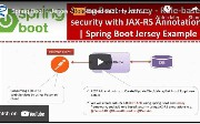 Spring Boot + Jersey - Role-Based Security With JAX-RS Annotations | Spring...