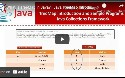 What Is TreeMap in Java?   Java TreeMap Introduction and Sample Programs   TreeMap in Java