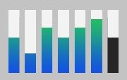 NativeScript Community Survey Results: Winter 2017