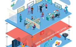 Denodo Data Virtualization — Interview